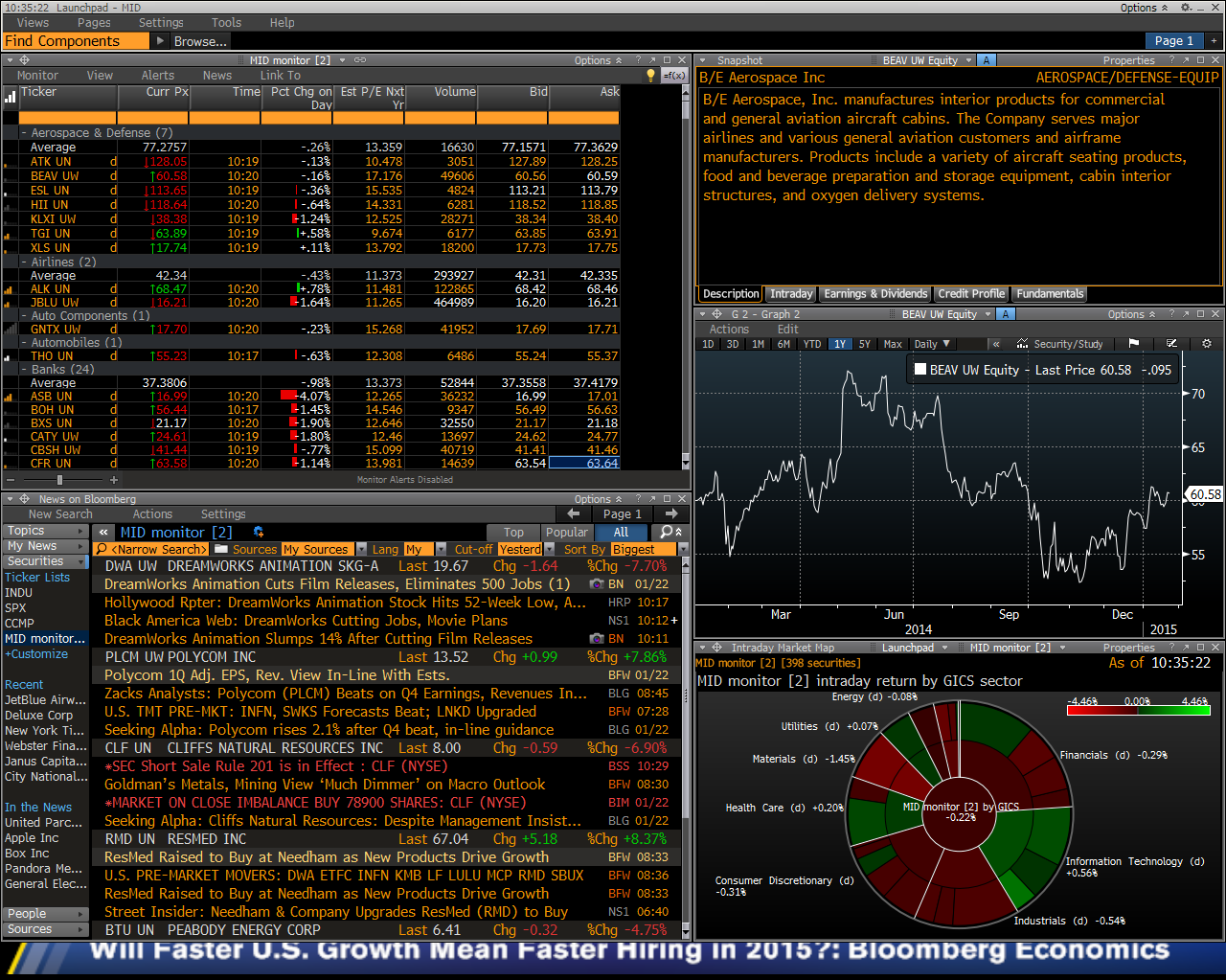 bloomberg terminals are here