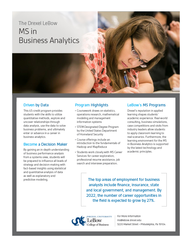 Drexel LeBow MS in Business Analytics