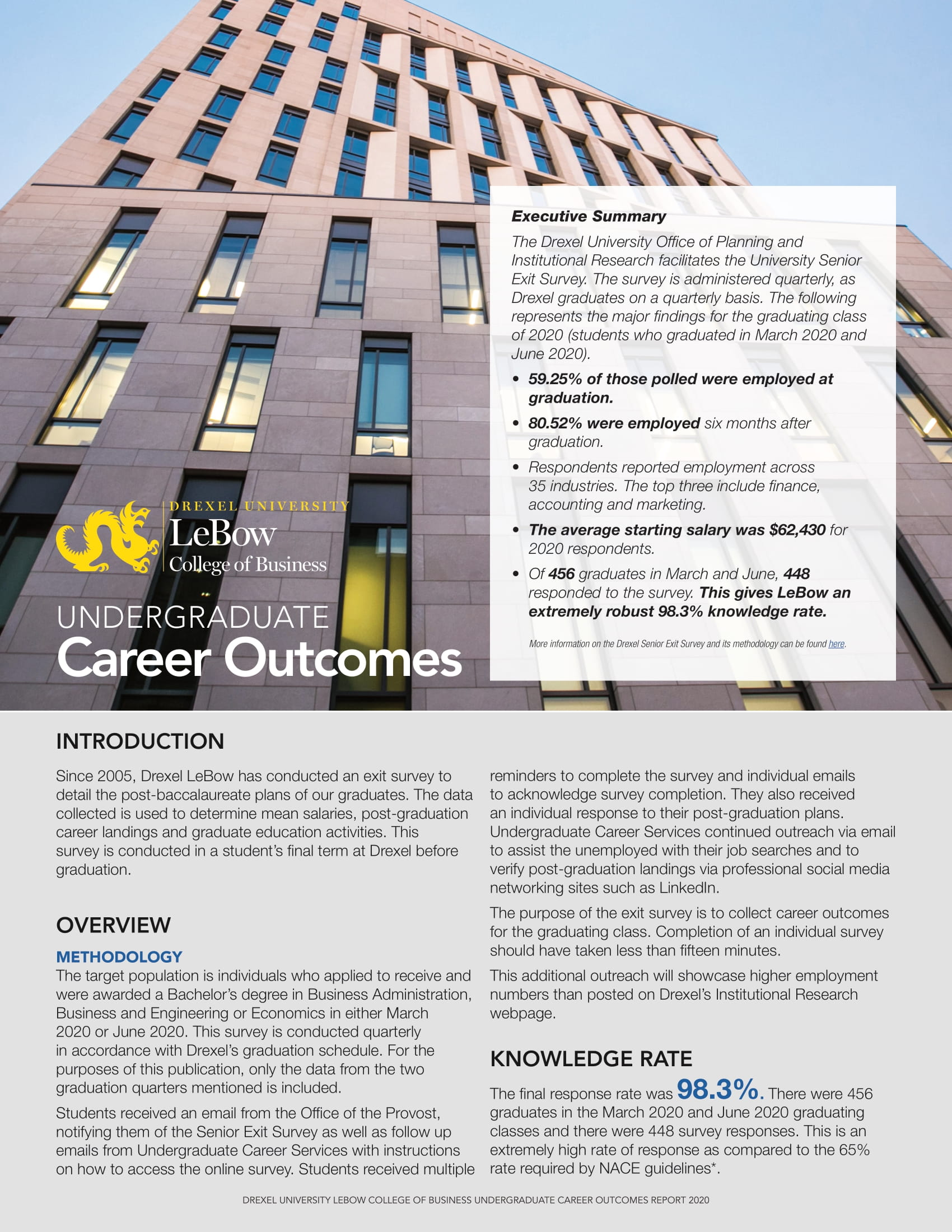 Career Outcomes 2020 Report