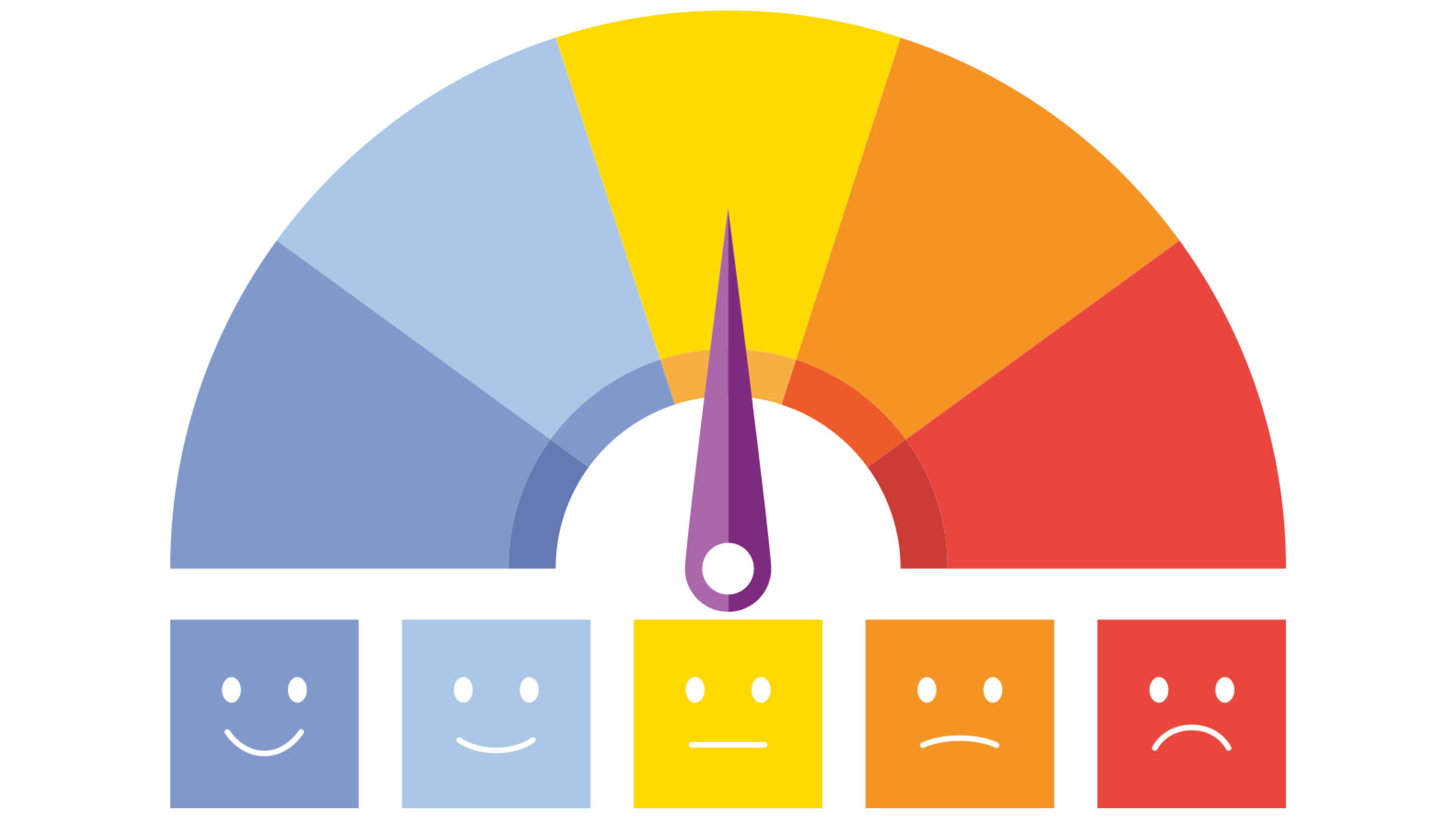 Meter with faces showing different emotions
