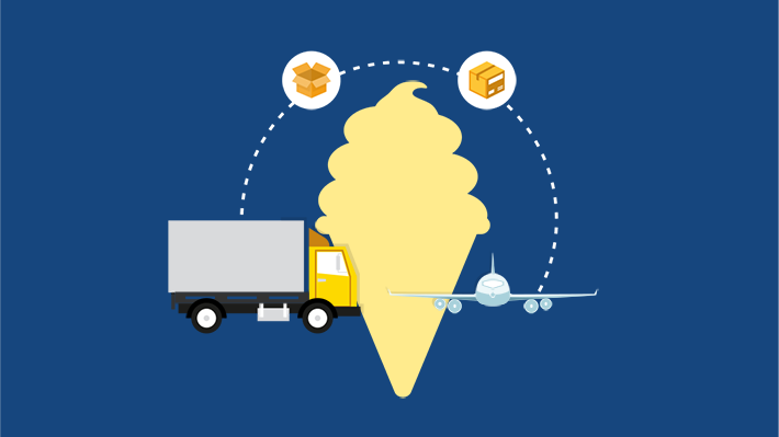 Rita's Ice Cream Supply Chain Vector Image